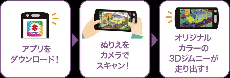アプリをダウンロード!>ぬりえをカメラでスキャン!>オリジナルカラーの3Dジムニーが走り出す!